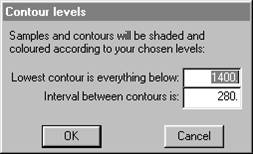 contour_levels